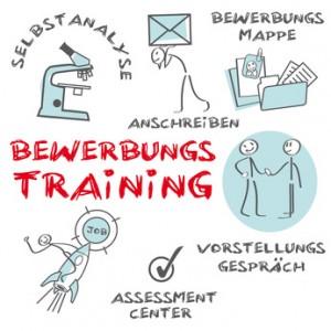 *Workshop: Bewerbungscoaching